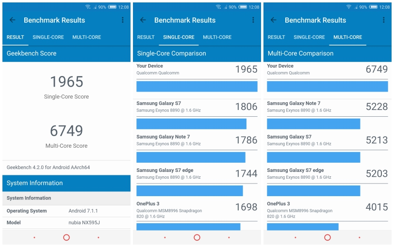 Nubia-Z17s-GeekBench-Performance