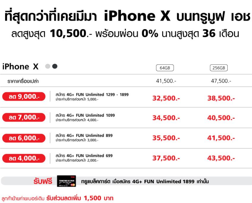 iphonextrue