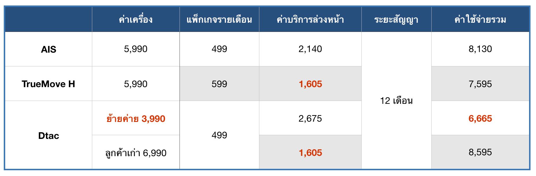 OPPO-F5-Price-Comparision-Table