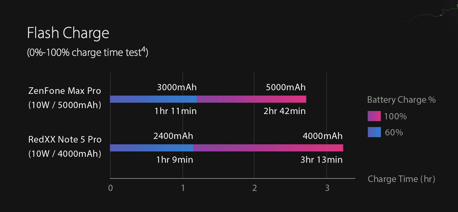 ASUS-Zenfone-Max-Pro-Battery