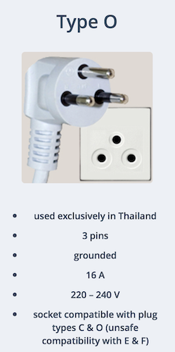 Type-O-Plug-Exclusively-in-Thailand