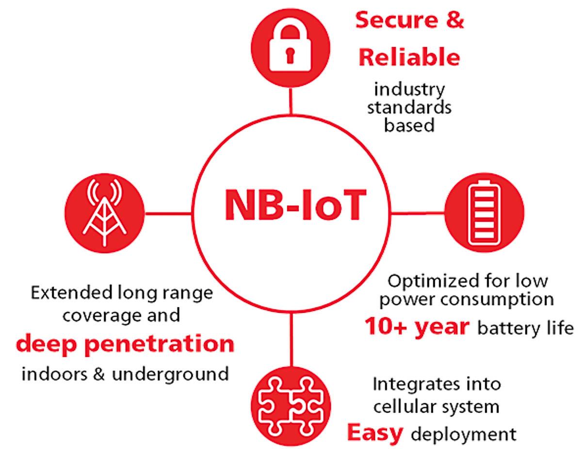 nb-iot_0