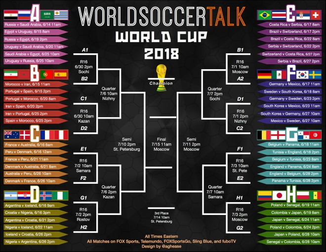 world-cup-bracket-printable