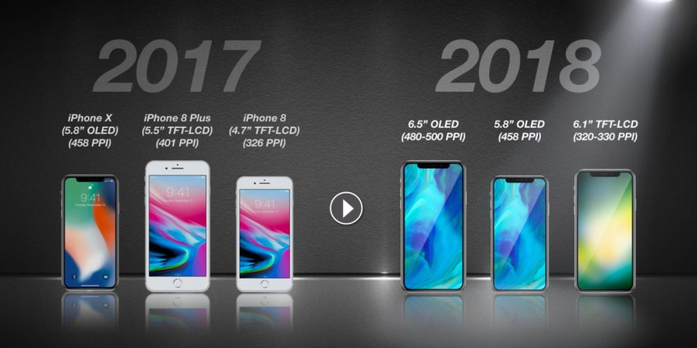 kgi 2018 iphone lineup