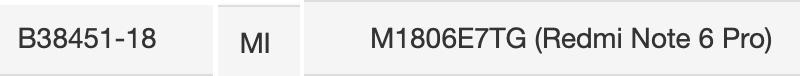 Redmi Note 6 Pro Thailand