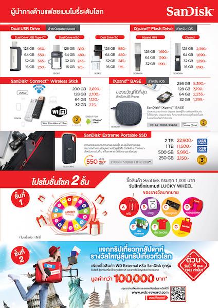 SanDisk TME 2018 Showcase SpecPhone 0007
