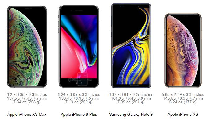iPhone XS Max is the heaviest Apple phone 654526