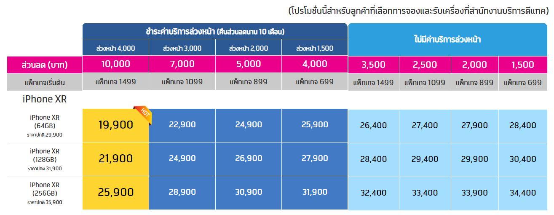 โปรโมชั่นจอง iPhone XR จาก AIS , TRUE และ DTAC รุ่นเริ่มต้นราคาถูกสุด 19,900 บาท !!