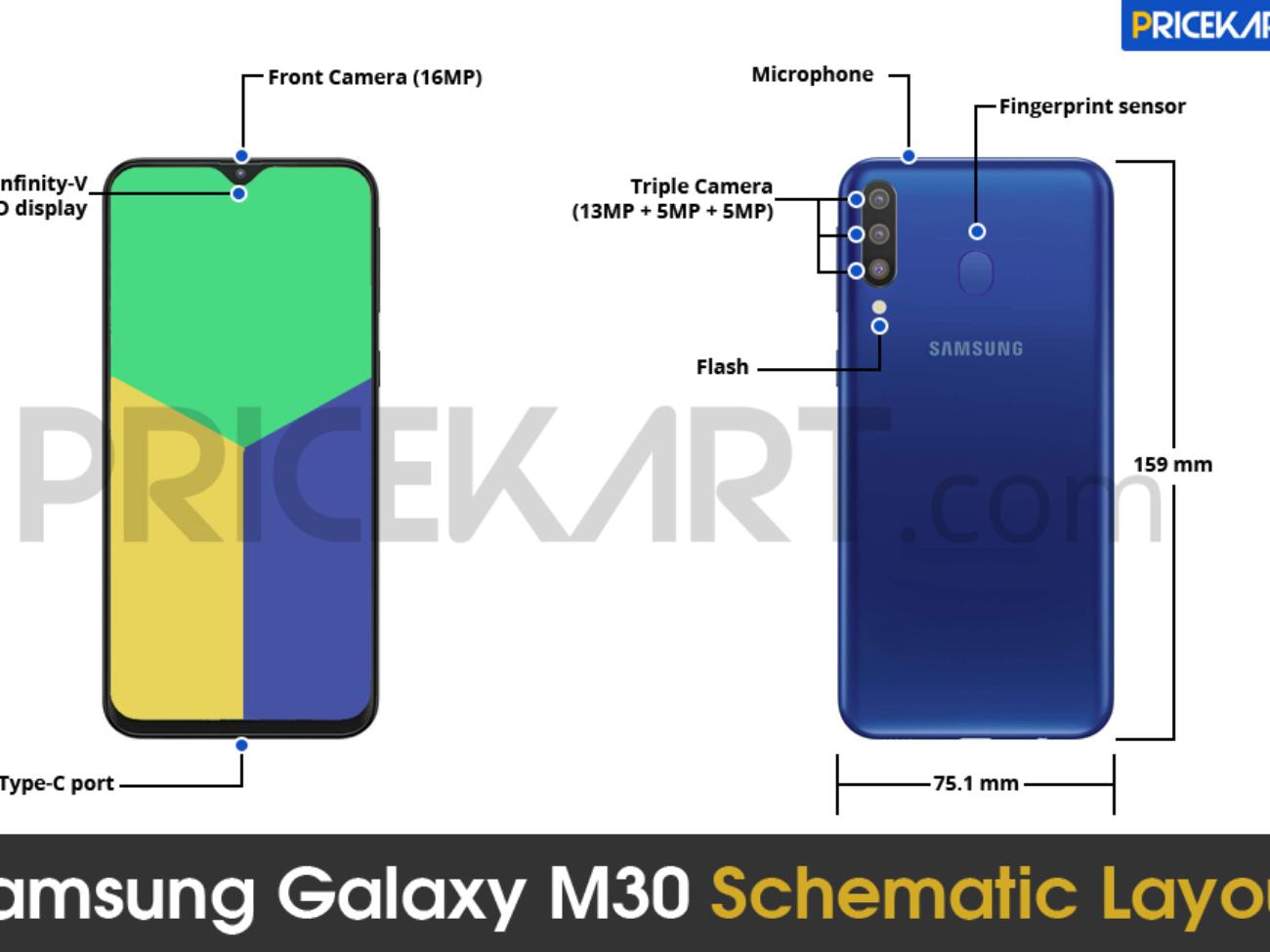 Samsung-Galaxy-M30-Specifications-Schematics-Surface-Online