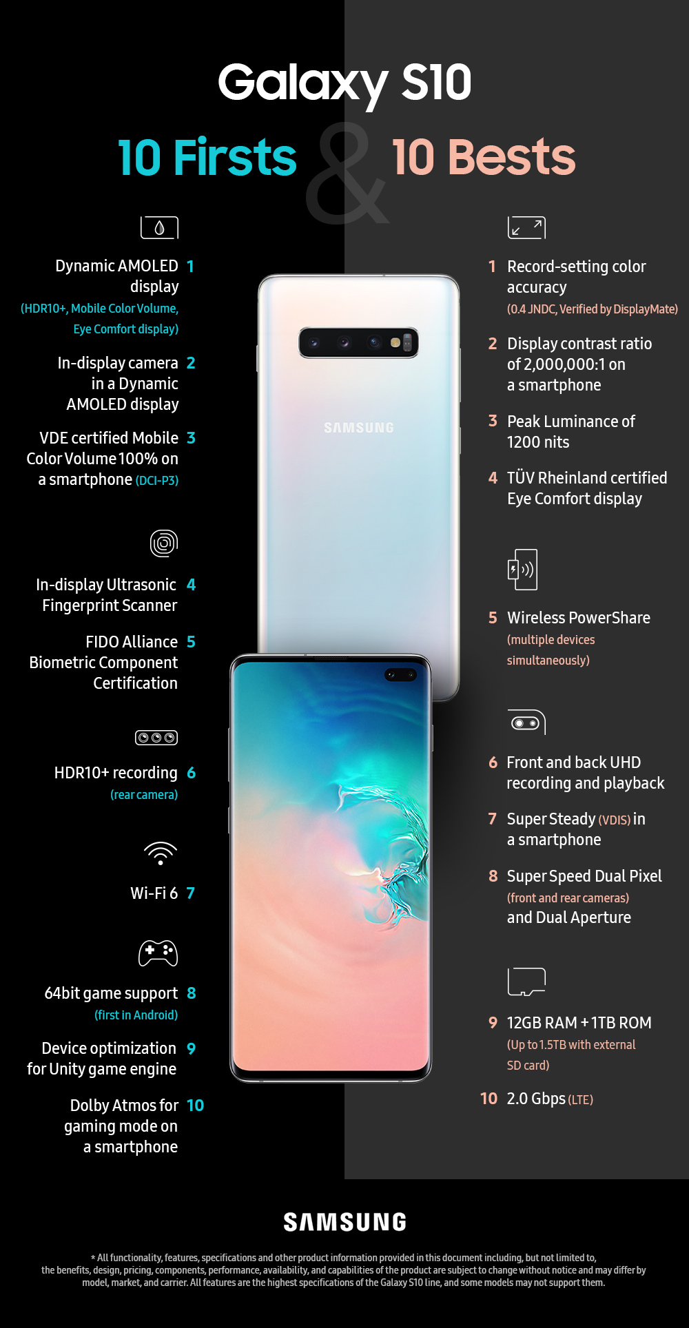 Galaxy S10 First Best Infographic