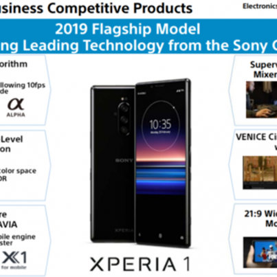Sony-2019-Strategy-Day_Leverage-technologies-640x366