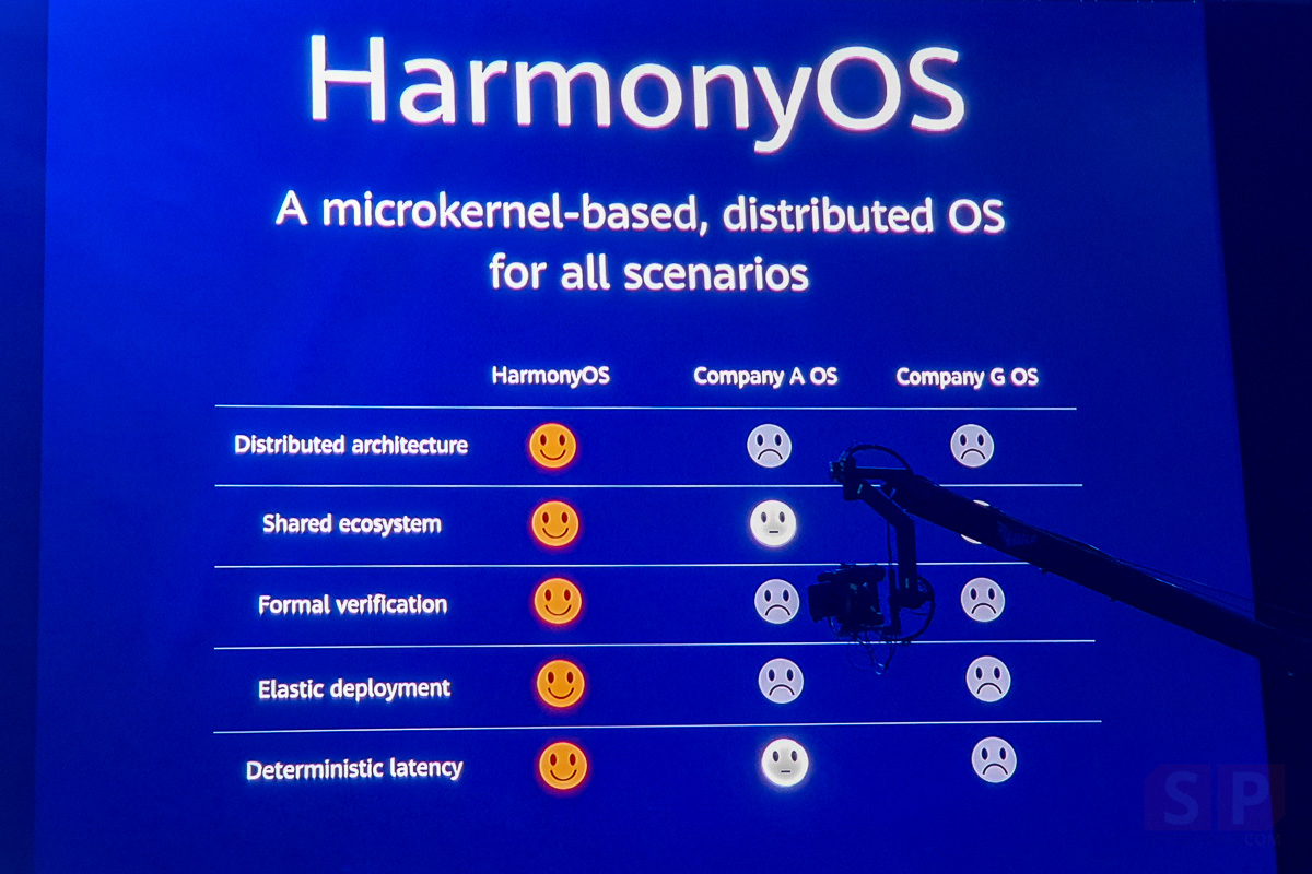About Harmony OS SpecPhone 0013