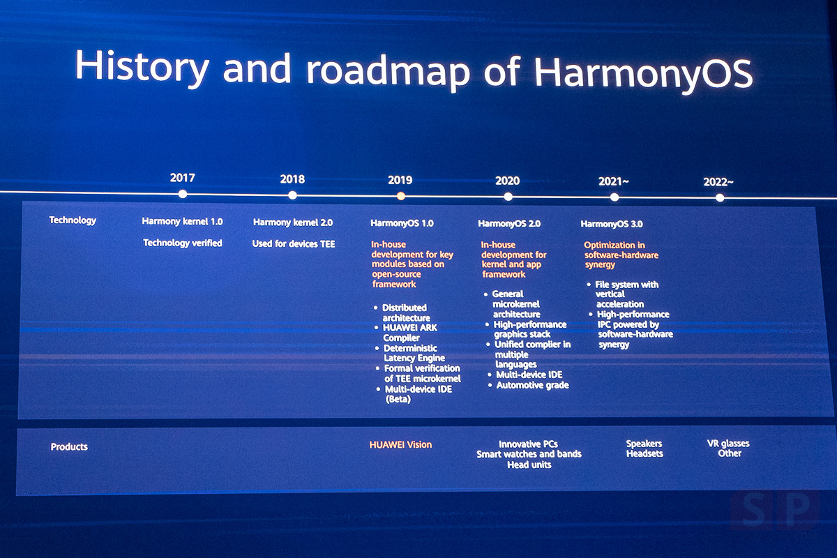 About Harmony OS SpecPhone 0016