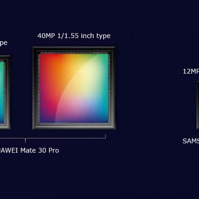 HUAWEI-Mate-30-Pro-Sensor-vs-Note-10