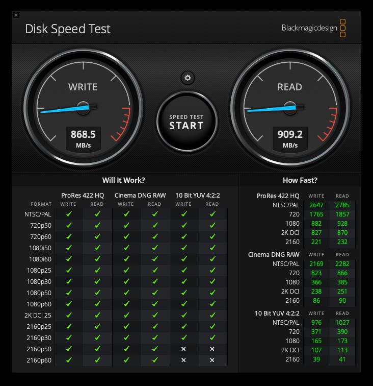 DiskSpeedTest CHOETech SSD