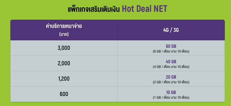 AIS Hot Deal Redmi Note 8 Series 0002