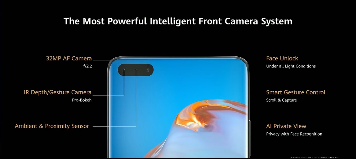 HUAWEI P40 Series Launched SpecPhone 00062