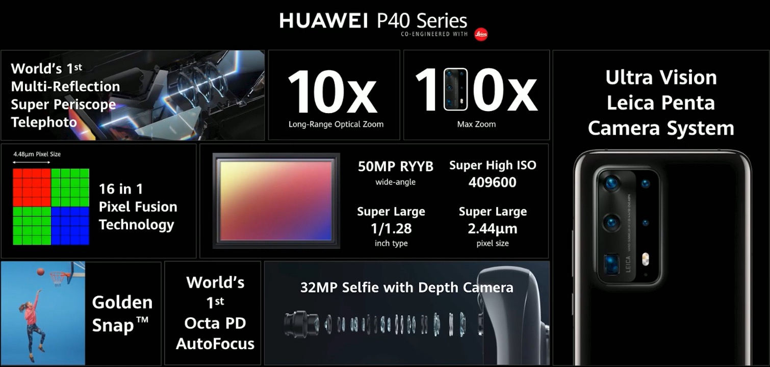 HUAWEI P40 Series Launched SpecPhone 00072