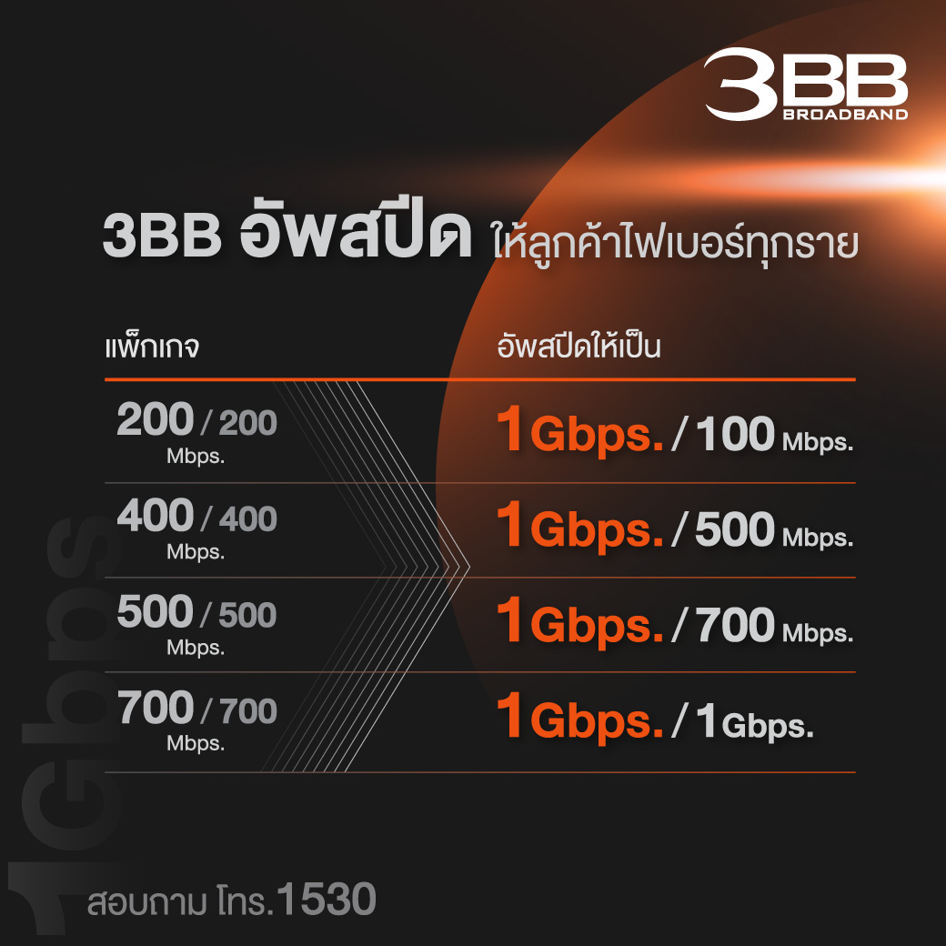 3BB GIGA Promotion Fiber 1Gbps SpecPhone 00002