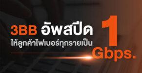 3BB GIGA Promotion Fiber 1Gbps SpecPhone Cover