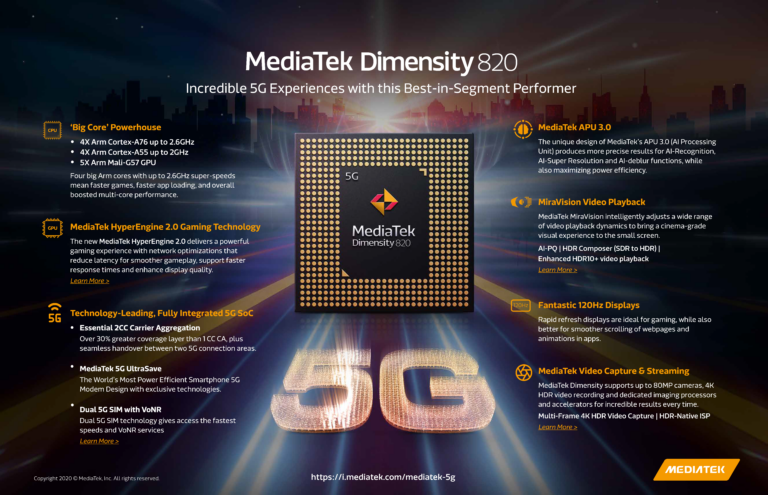 MediaTek Dimensity 820 Infographic