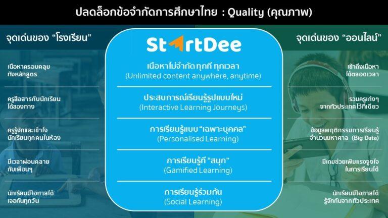 StartDee 16