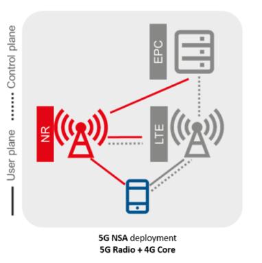GSMA 5G deployment 768x386.png 0