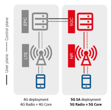 GSMA 5G deployment 768x386.png 1