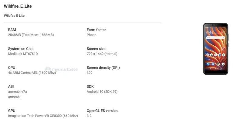 HTC Wildfire E Lite Google Play Console