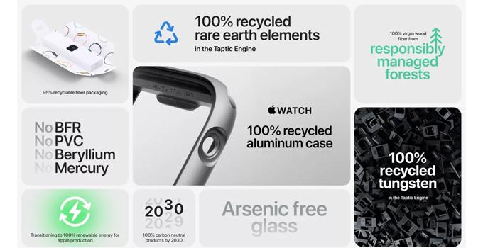 Apple Watch SE aluminum