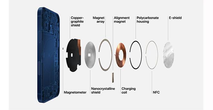 iphone 12 mini mag