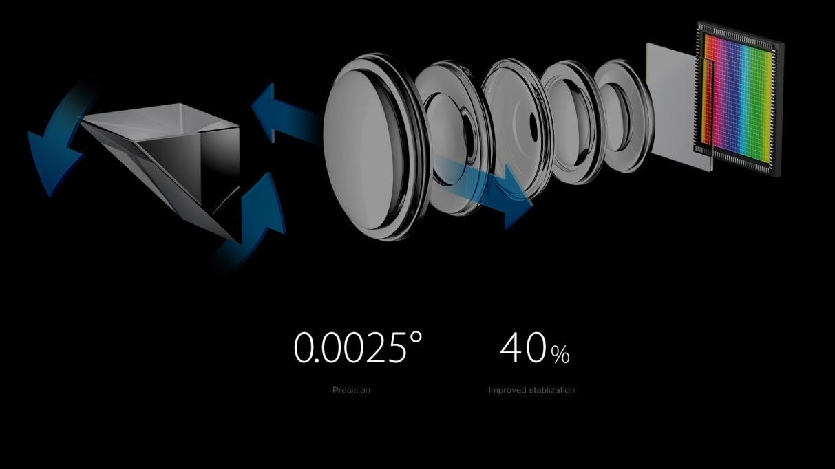 Samsung Galaxy S21 Ultra จะมาพร้อมกล้อง Telephoto ใหม่ 2 ตัว ซูม 10x