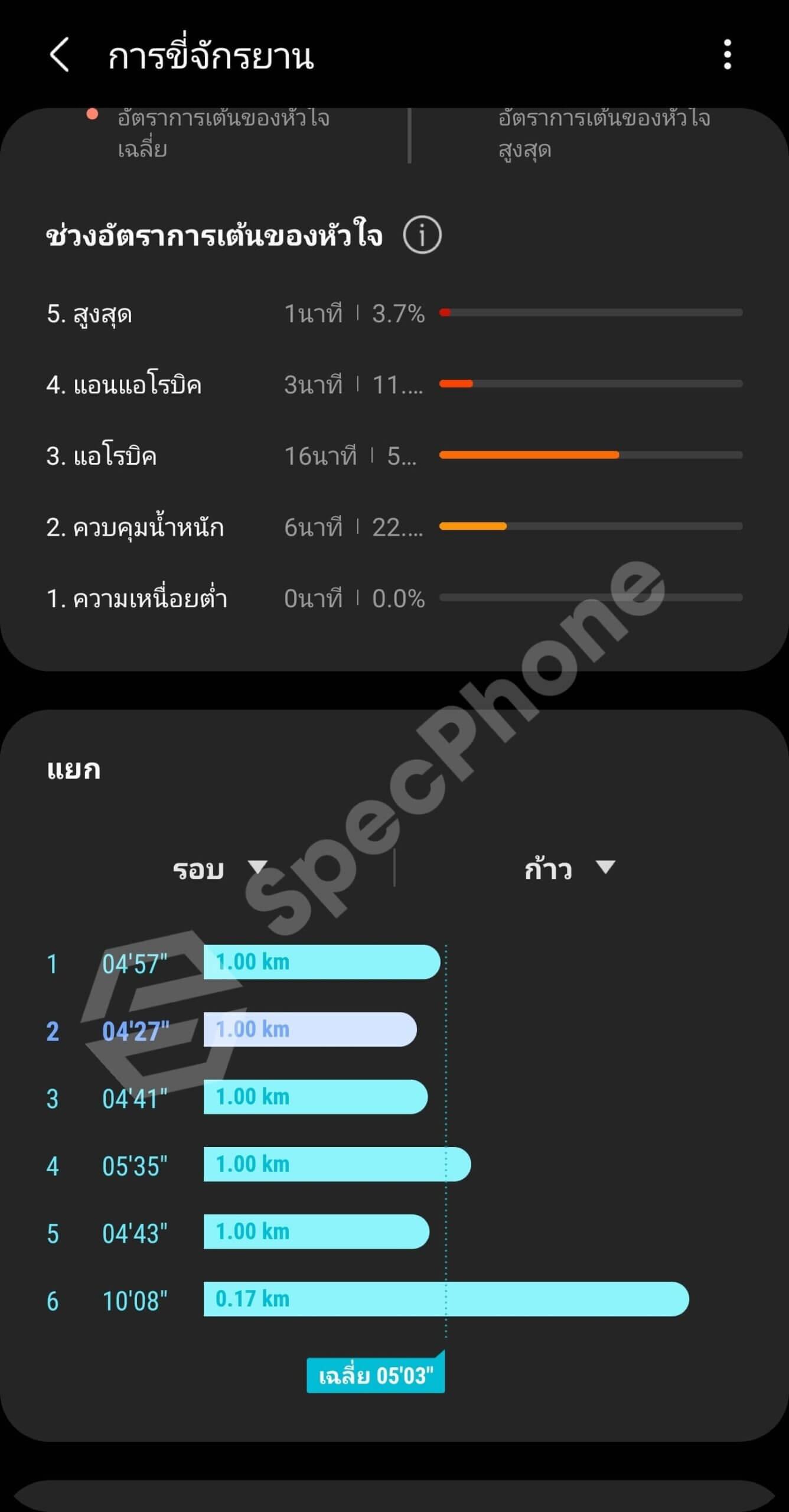 Screenshot 20201111 153639 Samsung Health scaled