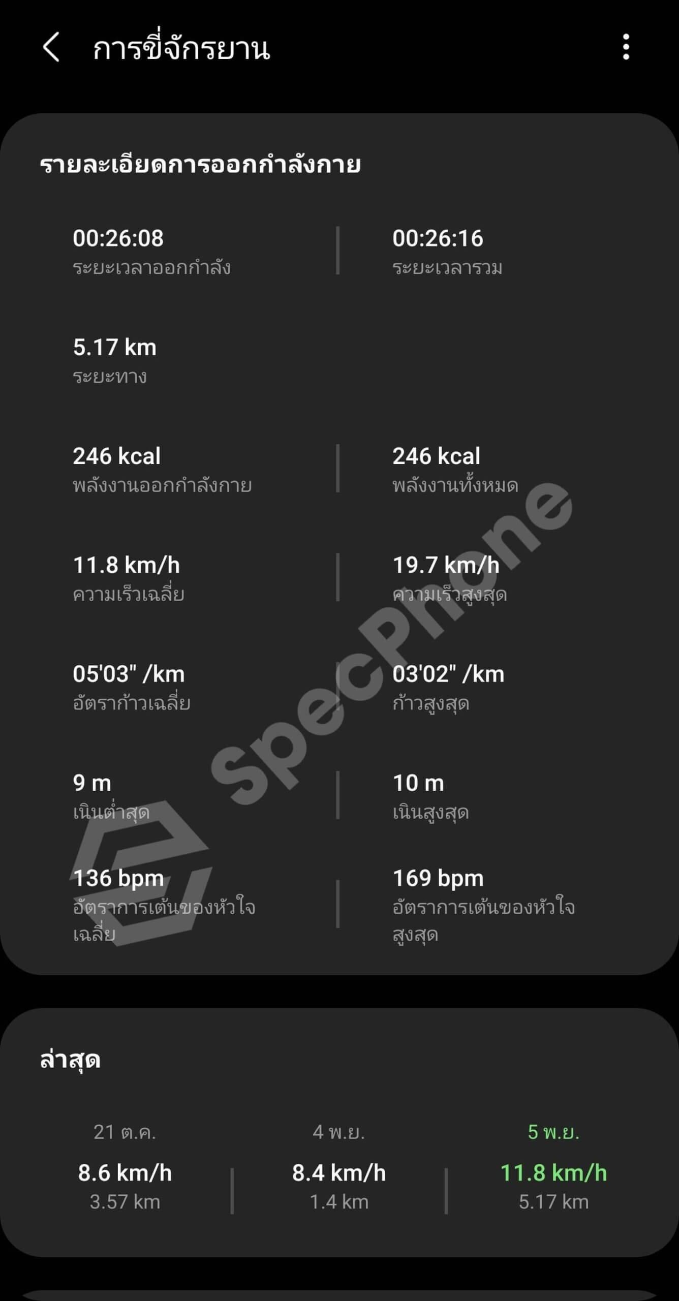 Screenshot 20201111 153654 Samsung Health scaled