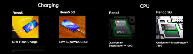 OPPO Reno5 Series 5G Online Launch Event 5