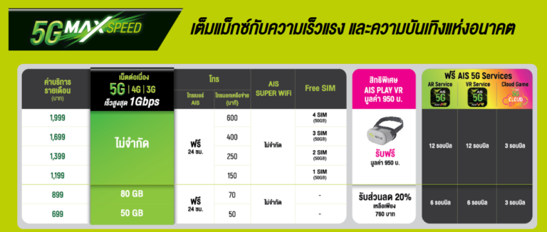 ais 5g max speed package