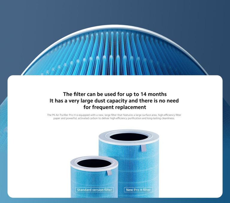 Mi Air Filter Pro H