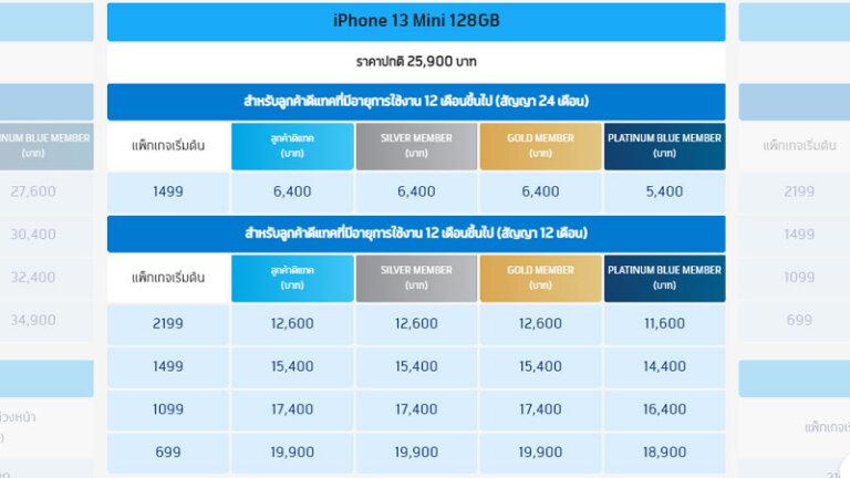 โปรโมชั่น iphone 13 จาก ais true dtac จองราคา dtac 3