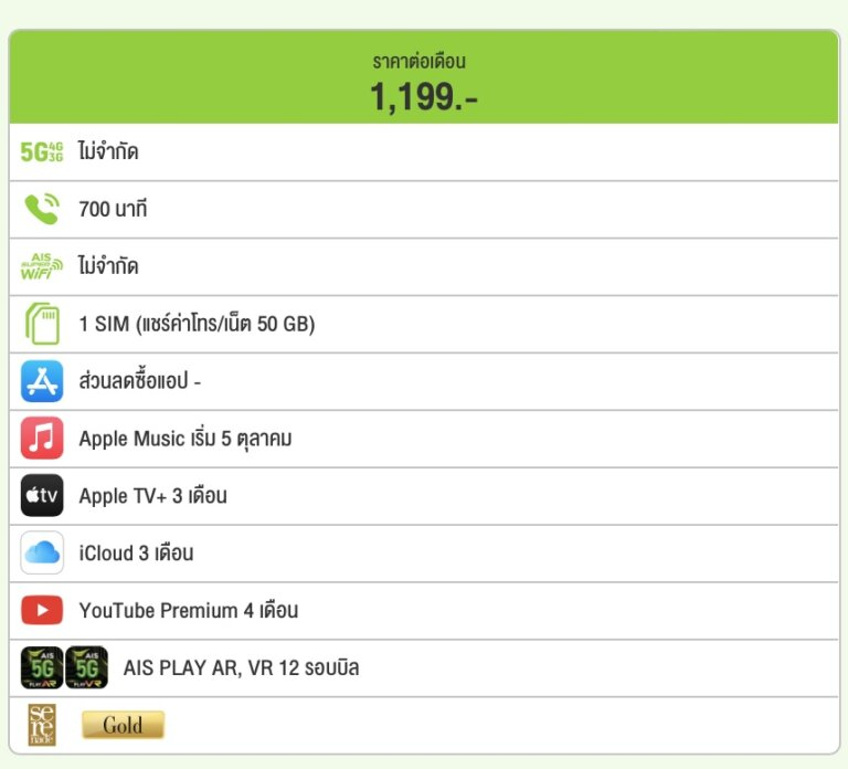 AIS iPhone 13 Package 00004